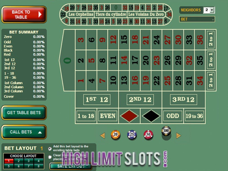 best online casino offers no deposit casino european roulette